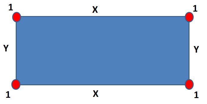(IBGE ACM/ACS Censo Agro 2017) O proprietário de um terreno retangular resolveu cercá-lo e, para isso, comprou 26 estacas de madeira. Colocou uma estaca em cada um dos quatro cantos do terreno e as demais igualmente espaçadas, de 3 em 3 metros, ao longo dos quatro lados do terreno. O número de estacas em cada um dos lados maiores do terreno, incluindo os dois dos cantos, é o dobro do número de estacas em cada um dos lados menores, também incluindo os dois dos cantos. A área do terreno em metros quadrados é: