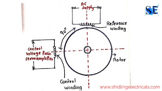 Operating Principle Of Servomotor