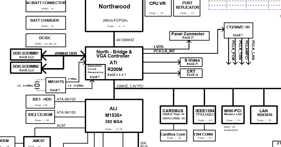 [Download 28+] Laptop Motherboard Schematic Diagram For