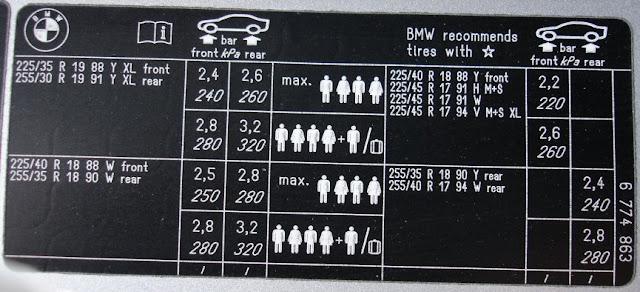 Áp suất lốp tiêu chuẩn của xe BMW | Áp suất lốp xe BMW 318i | BMW 330 | BMW 335 | BMW 118i | BMW 520 | BMW 525 | BMW 640 | BMW 750Li | BMW X1 | BMW X2 | BMW X3 | BMW X4 | BMW X5 | BMW X6