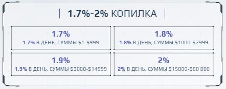Инвестиционные планы Crystalline 3