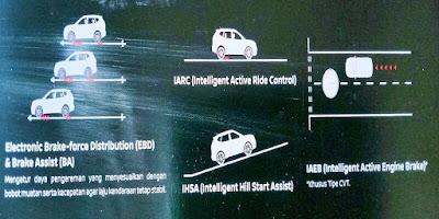 Gambar Spesifikasi Nissan X-Trail Terbaru