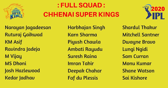 IPL 2020 Team player list - Full squad of Chennai Super Kings (CSK)