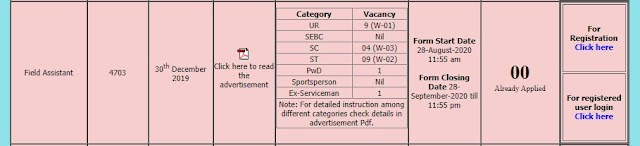 Recruitment for OSSC Field Assistant 22 Post