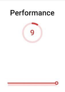Petak score bagi Performance