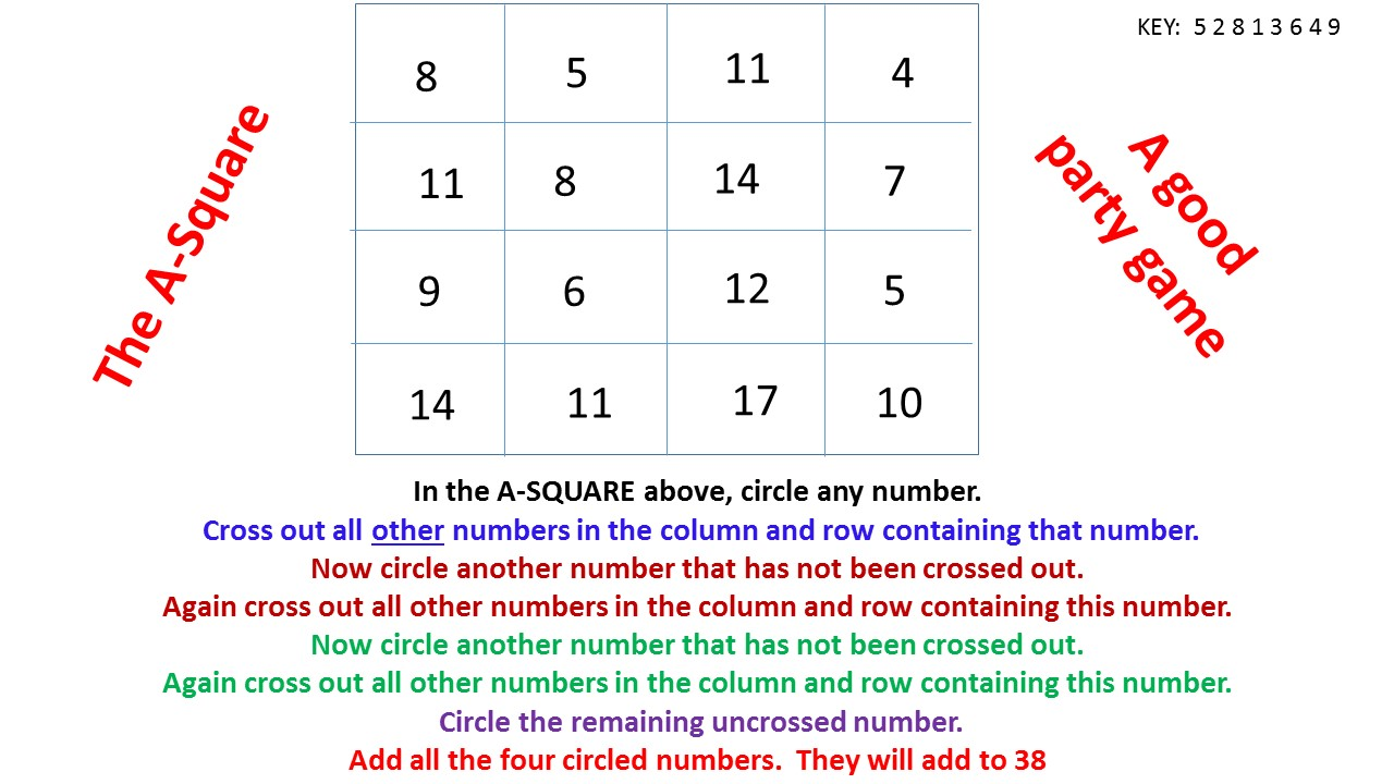How does the magic square 78
