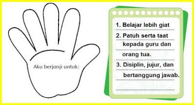 Kunci Jawaban Kelas 5 Tema 6
