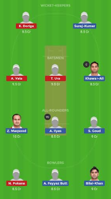 PNG vs OMN dream11 team | OMN vs PNG