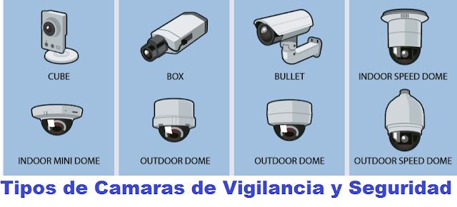 Camaras de Vigilancia, Camaras de Seguridad