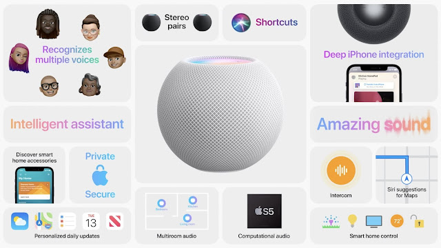 Desc HomePod Mini