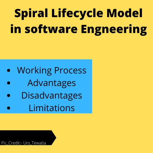 spiral life cycle model in software development[working,advantages & limitations[check here]]