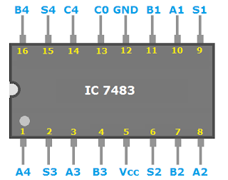 Integrated Circuit or IC