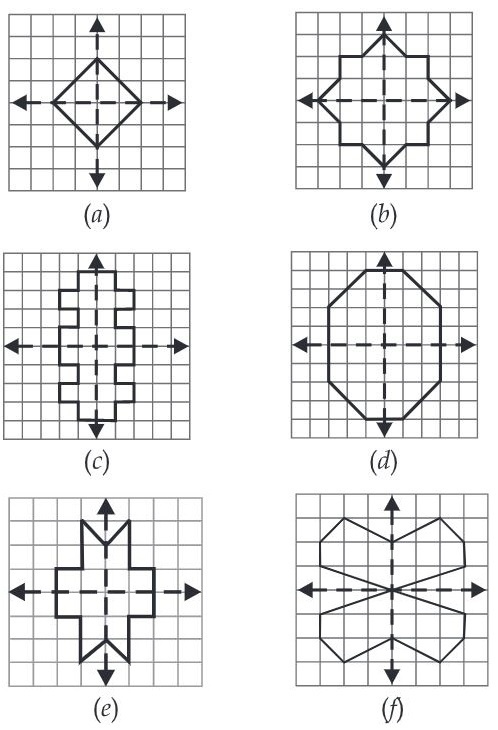 Exercise 13.3 Answer 2 Class 6 Maths