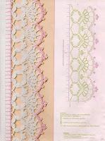 Biquinho de Crochê Com Gráfico