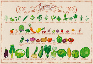 http://annso-cuisine.fr/calendrier-des-fruits-et-legumes-de-saison/