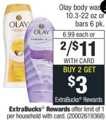 Olay Body Wash CVS Deal $2.00 6-23 6-29