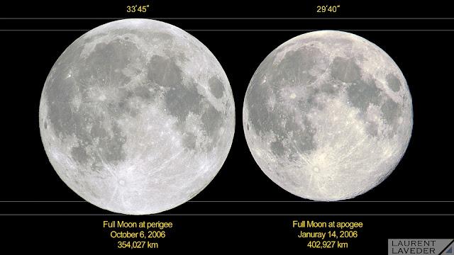 Trăng tròn khi đến Điểm cận địa vào ngày 6/10/2006 (trái) và Trăng tròn ở điểm quỹ đạo bình thường vào ngày 14/1/2006. Hình ảnh: Laurent Laveder.