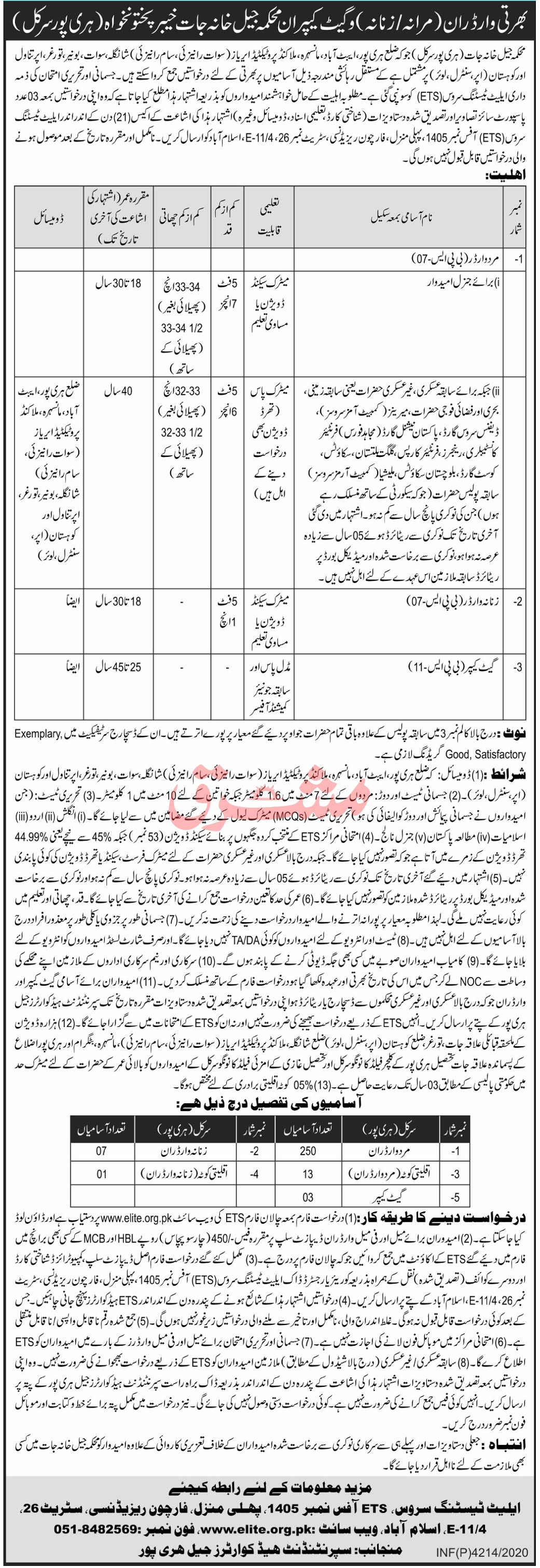 Prisons Police Department KPK Jobs 2020