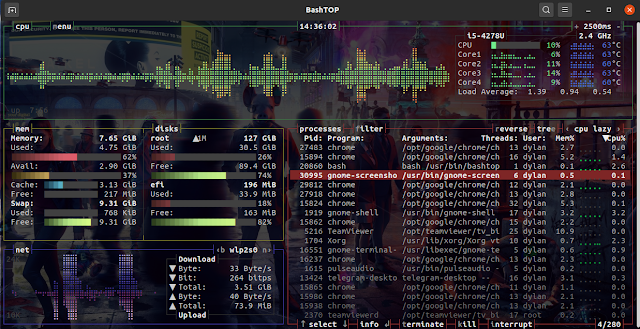 Bashtop tool monitoring powerful in Linux