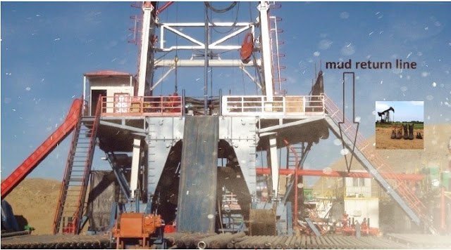 Oil Well Drilling mud pits