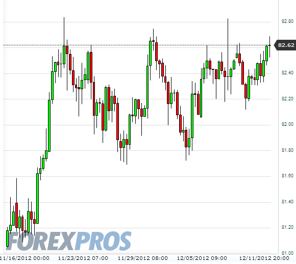 Usd jpy forexpros