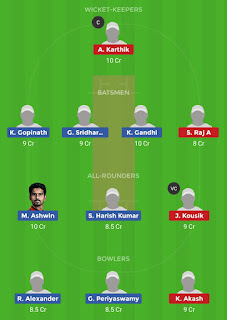 Dream11 team for CHE vs MAD 21st Match | Fantasy cricket tips | Playing 11 | TNPL Dream11 Team | today match prediction |