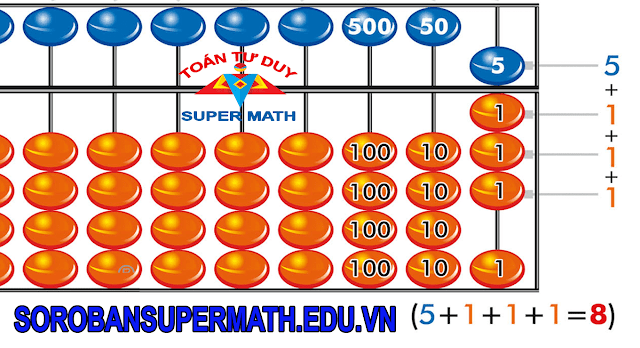 Phương pháp học toán soroban dến từ nhật bản