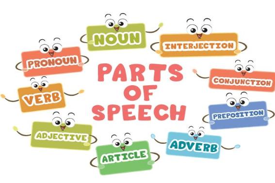 Pengertian Part Of Speech Pada Bahasa Inggris