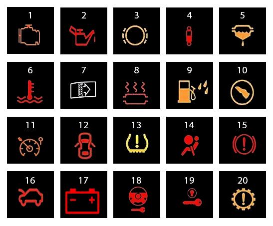 20 Önemli Araba Arıza İşareti ve Anlamları