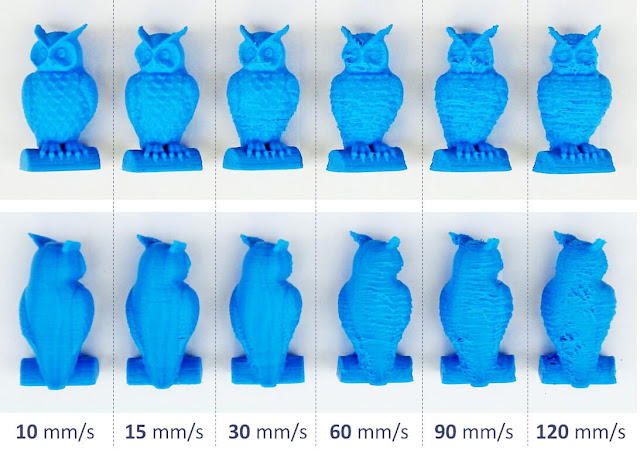 Speed example in 3D print sample