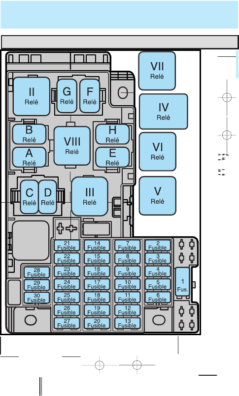 diagrama de fusibles ford ka