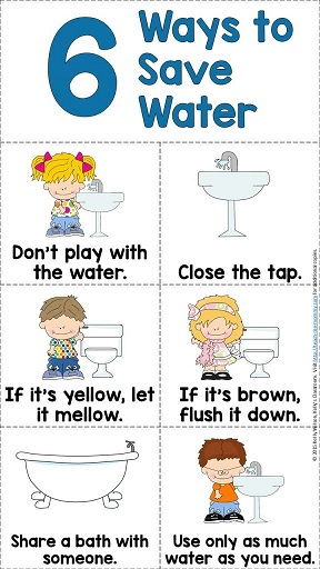 Six Ways to Save Water Poster by Kelly's Classroom Online