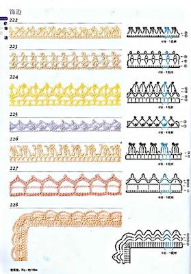 Gráficos, bicos de crochê