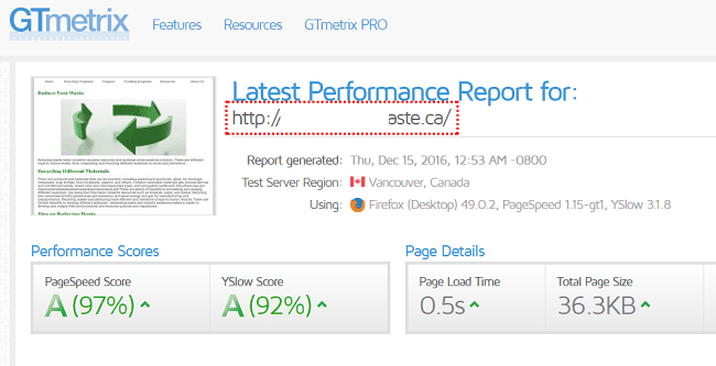 GTMetrix Performance Scores