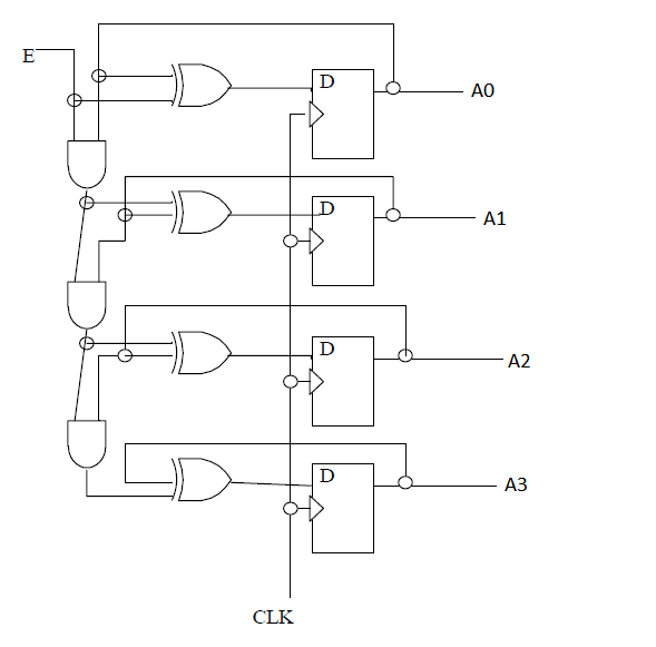logic diagram of 4 bit ripple counter block diagram of 4 bit synchronous counter circusader: making a counter #2