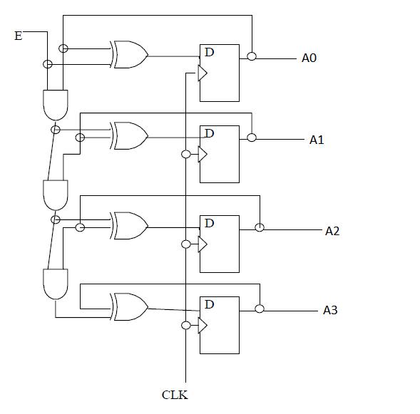 circusader: making a counter block diagram of 4 bit synchronous counter logic diagram of 4 bit ripple counter