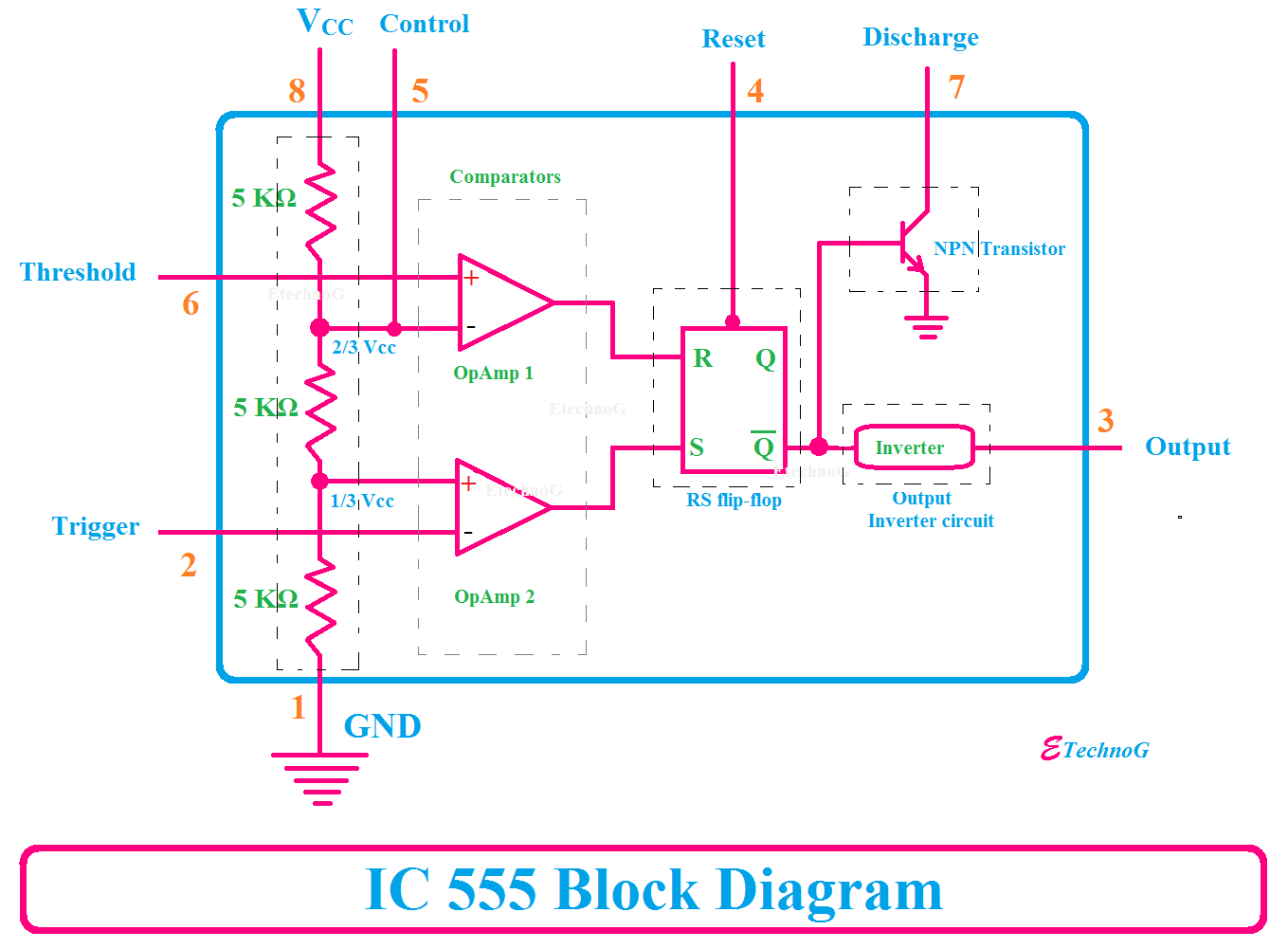 small resolution of internal block diagram of ic 555