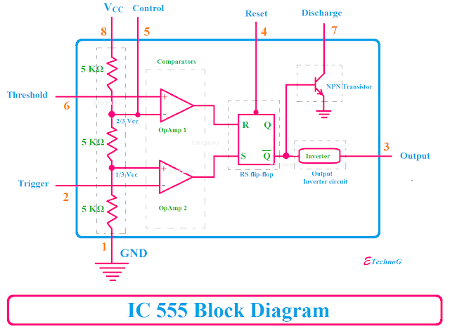 internal block diagram of IC 555