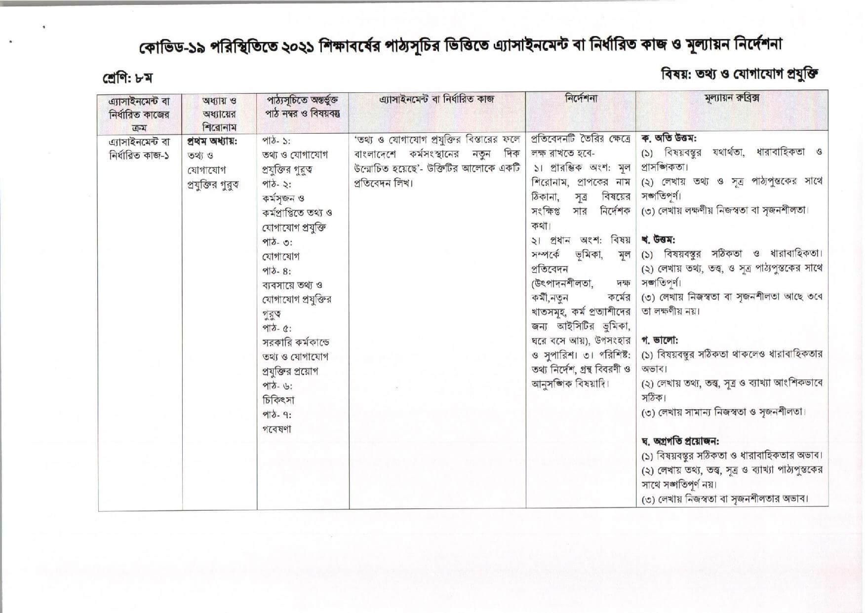 Class 8 11th Week ICT Assignment