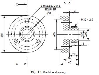 PRODUCT DESIGN: CLASSIFICATION OF DRAWING