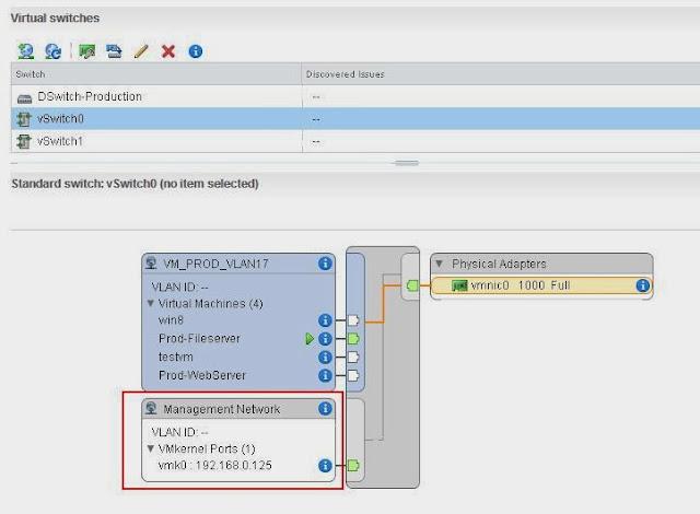 MIGRATE VMKERNEL NETWORK FROM STANDARD SWITCH T    |VMware Communities