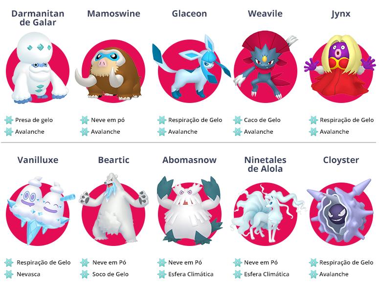 Pokémon GO Como Derrotar Rayquaza Nível Médio