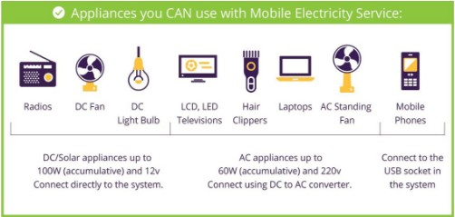 LUMOS MOBILE ELECTRICITY supported devices