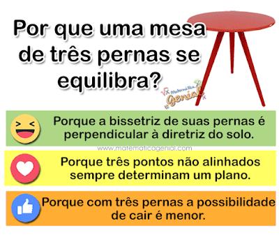 Desafio: Por que uma mesa de três pernas se equilibra?