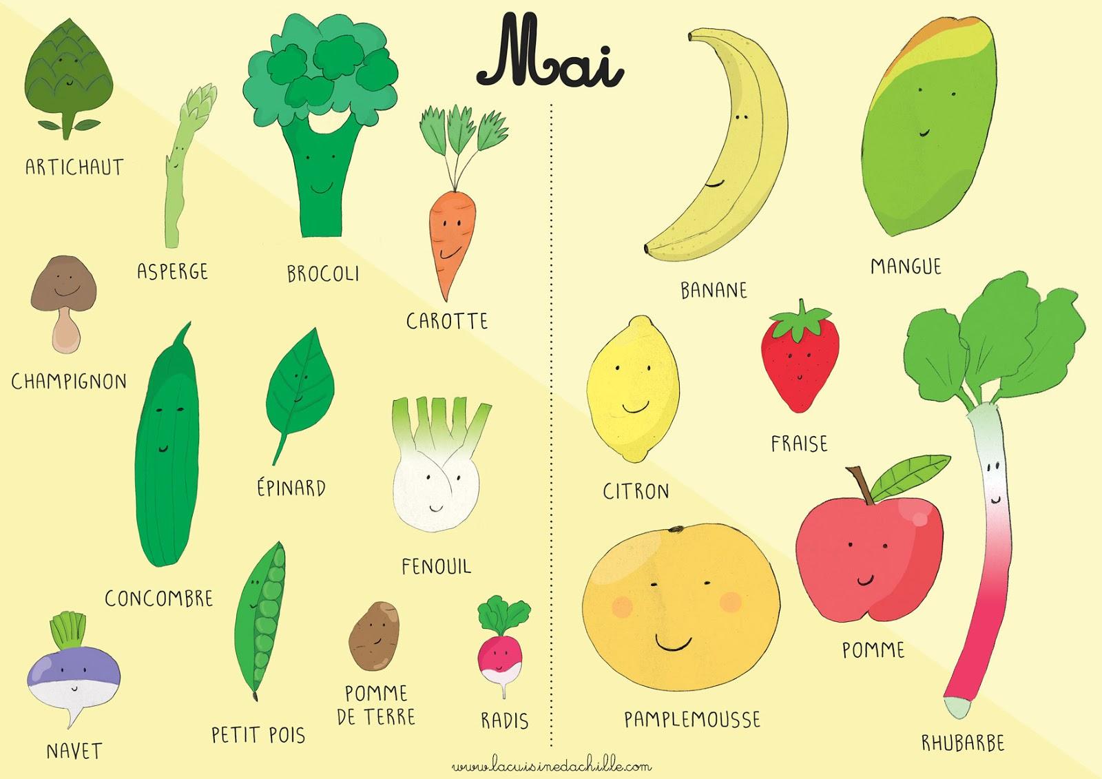 a4916301767 Calendrier fruits et légumes Mai - La Cuisine d Achille