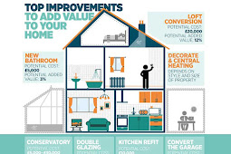 Want To Make Home Improvements? Check Out These Tips First