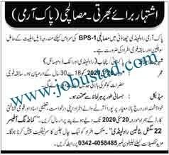 Jobs in Pak Army Rawalpindi Cantt 2020