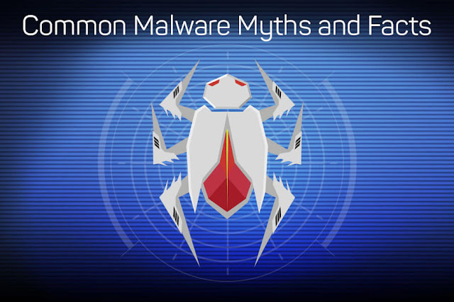 Common Malware Myths and Facts - Towards Cybersecurity
