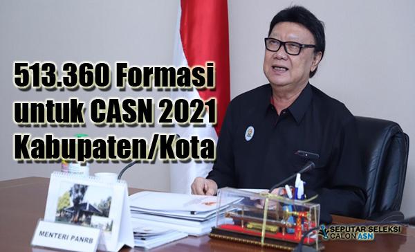 513.360 Formasi untuk CASN 2021 Kabupaten/Kota, Ini Kebutuhannya
