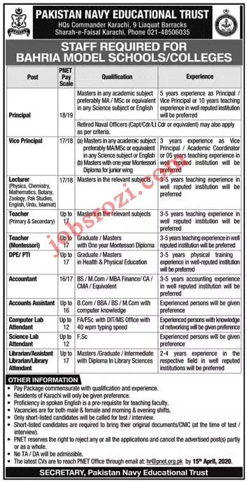 Jobs in Pak Navy Latest advertisement 2020